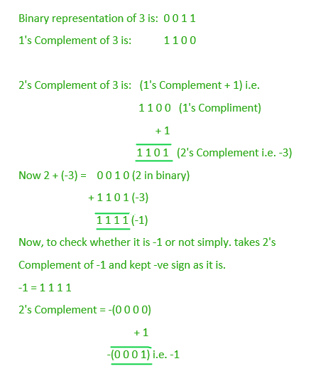 Hex to two's complement calculator