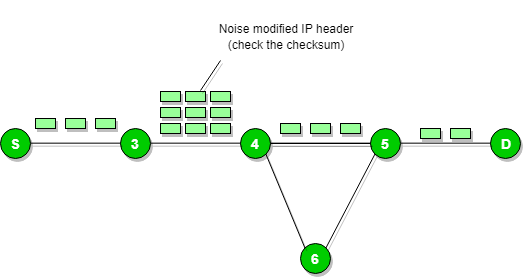 Internet Control Message Protocol (ICMP) - GeeksforGeeks