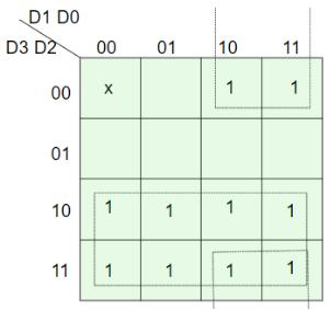 Digital logic   Encoders and Decoders - GeeksforGeeks