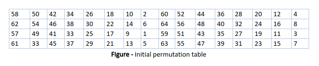 32 vs 64 bit encryption