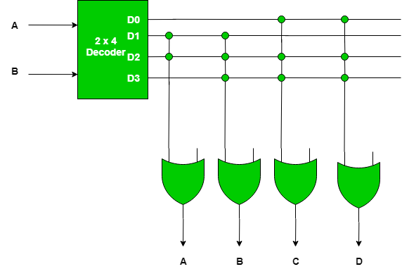 Classification and Programming of Read-Only Memory (ROM