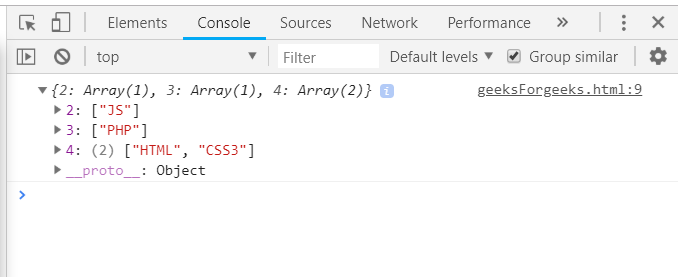 Underscore js   groupBy() with Examples - GeeksforGeeks