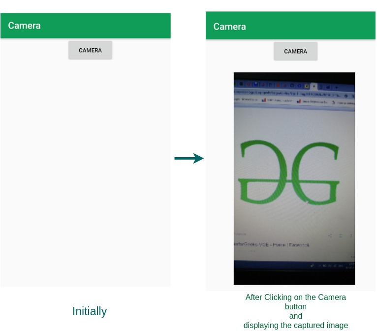 Android | How to open Camera through Intent and display