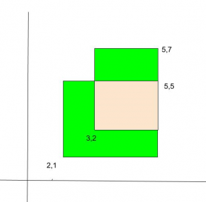 Total area of two overlapping rectangles - GeeksforGeeks