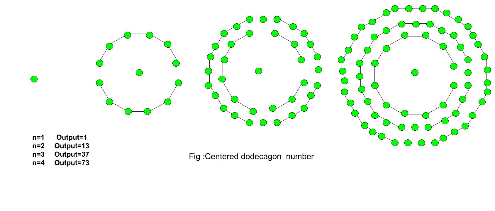 centered dodecagonal number