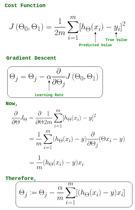 Gradient Descent in Linear Regression - GeeksforGeeks