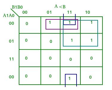 on 4 bit comparator logic diagram