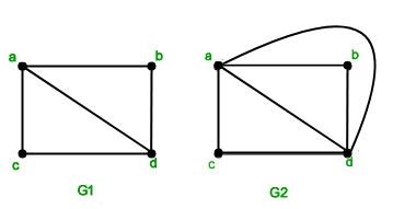 P_graph