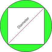 Area of square Circumscribed by Circle - GeeksforGeeks