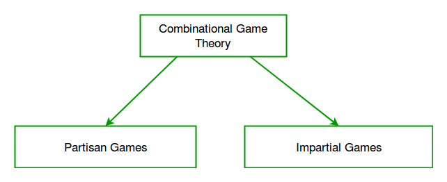 gametheory1-1024x420