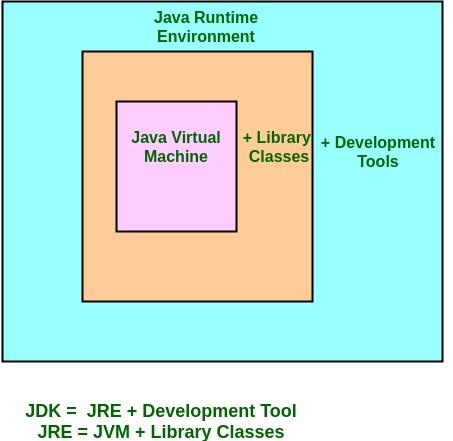 JDK_JRE_JVM_x.jpg