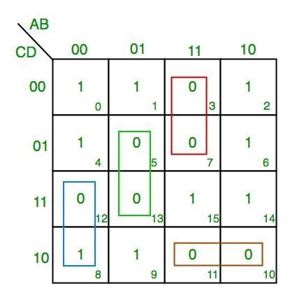 [SCHEMATICS_4CA]  Introduction of K-Map (Karnaugh Map) - GeeksforGeeks | K Map Logic Diagram |  | GeeksforGeeks