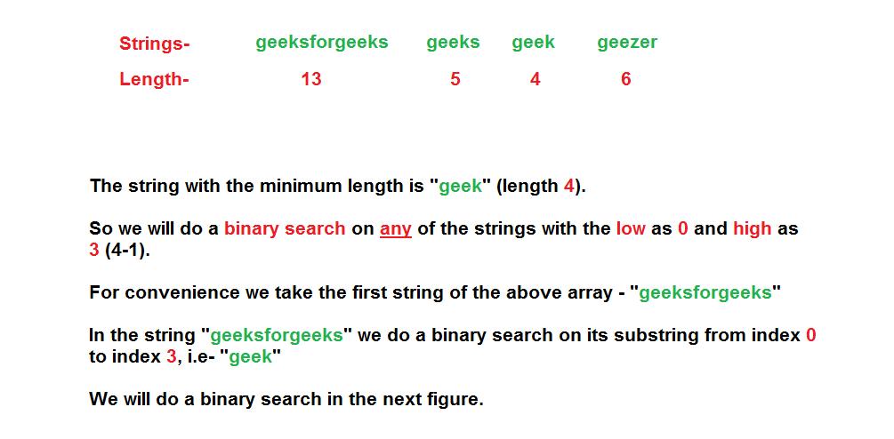 Longest Common Prefix using Binary Search - GeeksforGeeks
