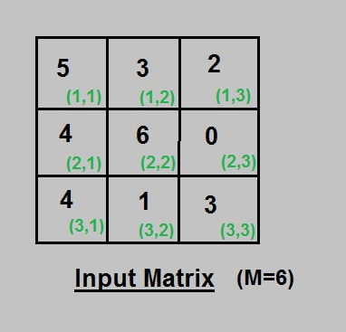 Matrix 1