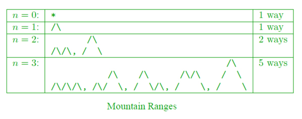 Mountain_Ranges