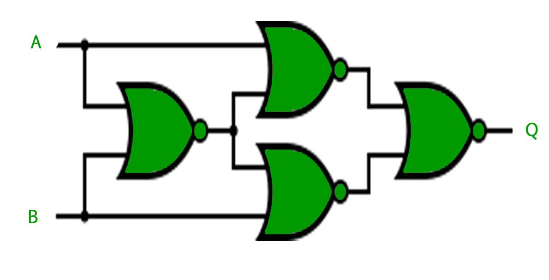 Introduction of Logic Gates - GeeksforGeeks