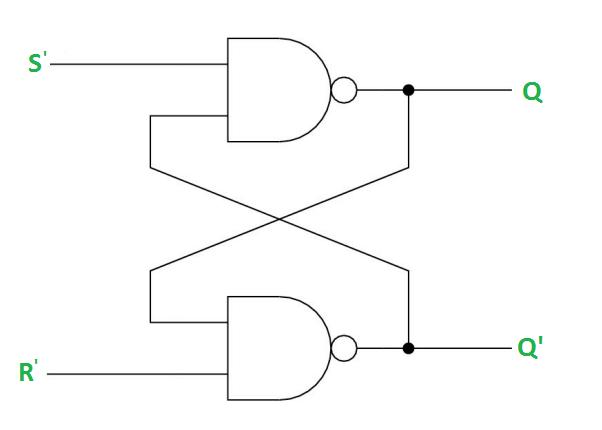 Latches In Digital Logic Geeksforgeeks