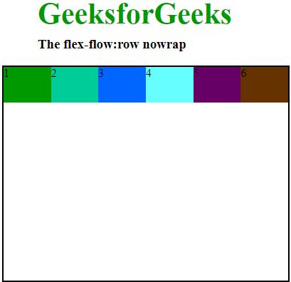 CSS | flex-flow Property - GeeksforGeeks