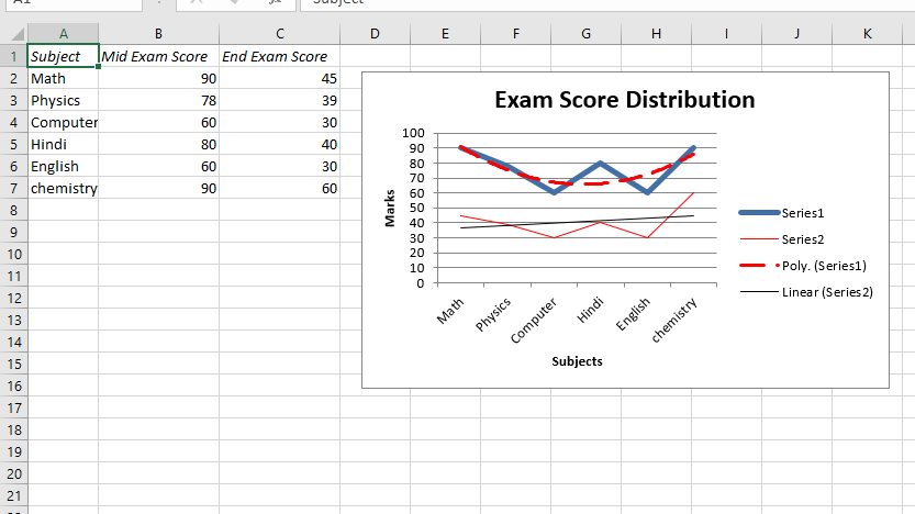 Python | Plotting charts in excel sheet with Data Tools ...