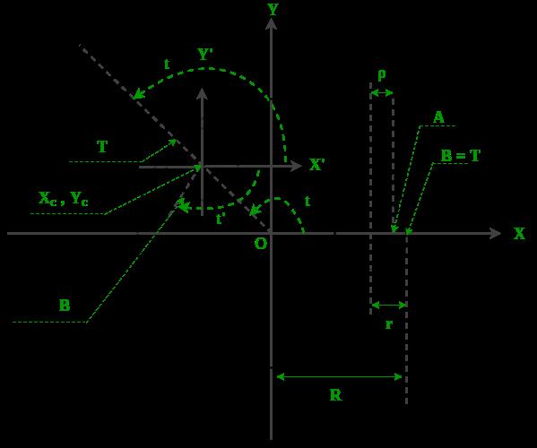 Spirograph-Diagram