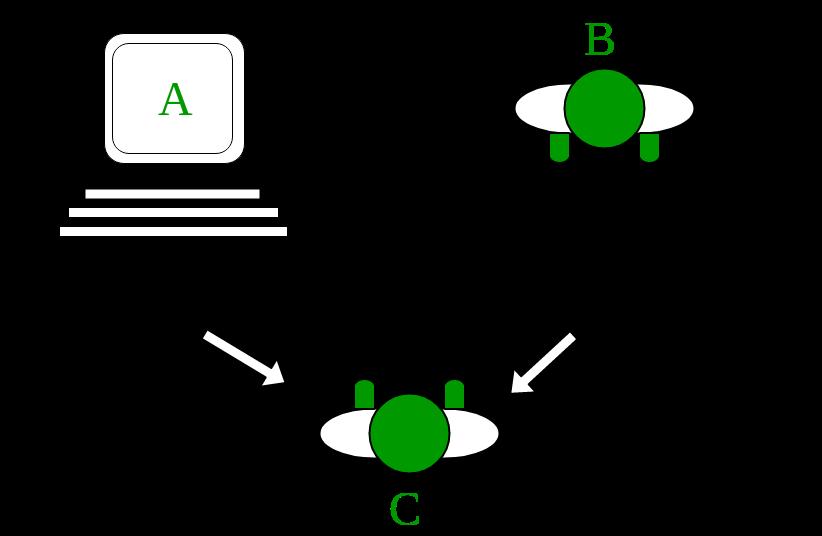 Turing Test in Artificial Intelligence - GeeksforGeeks
