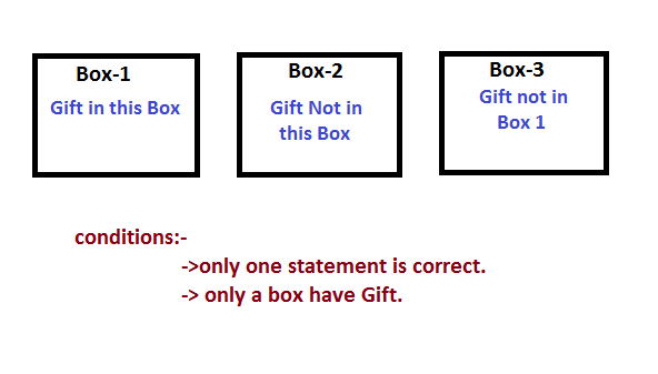 puzzle | Gift in a Box