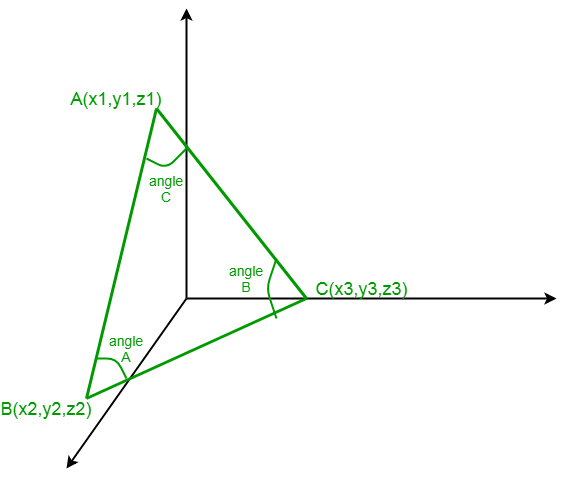 Find All Angles Of A Triangle In 3d
