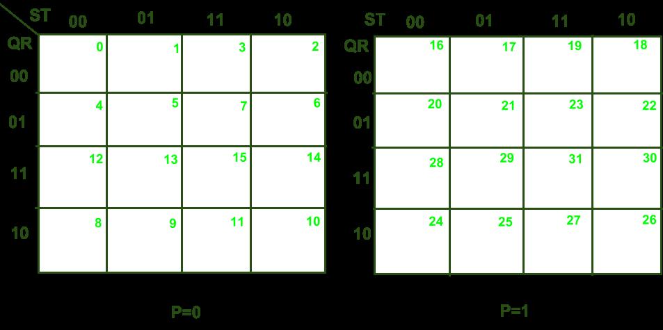 [DIAGRAM_38ZD]  5 variable K-Map in Digital Logic - GeeksforGeeks | K Map Logic Diagram |  | GeeksforGeeks