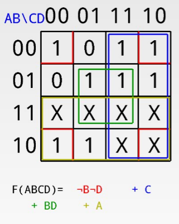 circuit diagram for 7 segment decoder bcd to 7 segment decoder geeksforgeeks  bcd to 7 segment decoder geeksforgeeks