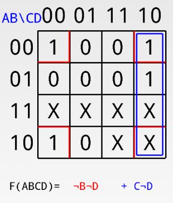 BCD to 7 Segment Decoder - GeeksforGeeks