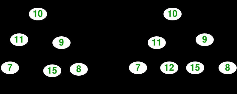 Insertion in a Binary Tree in level order - GeeksforGeeks