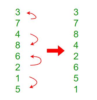 bitonic sort1