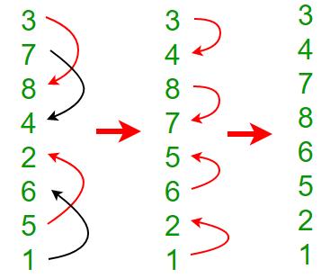 bitonic sort 2