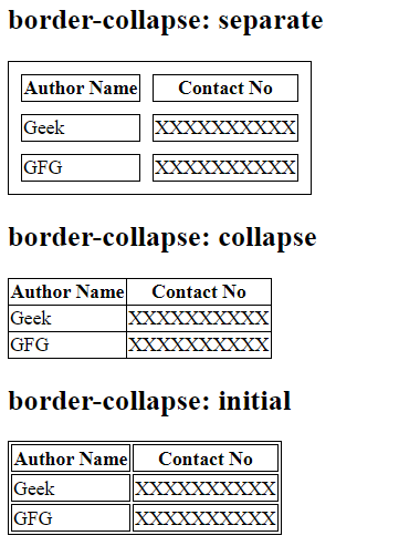 Css Border Collapse Property Geeksforgeeks