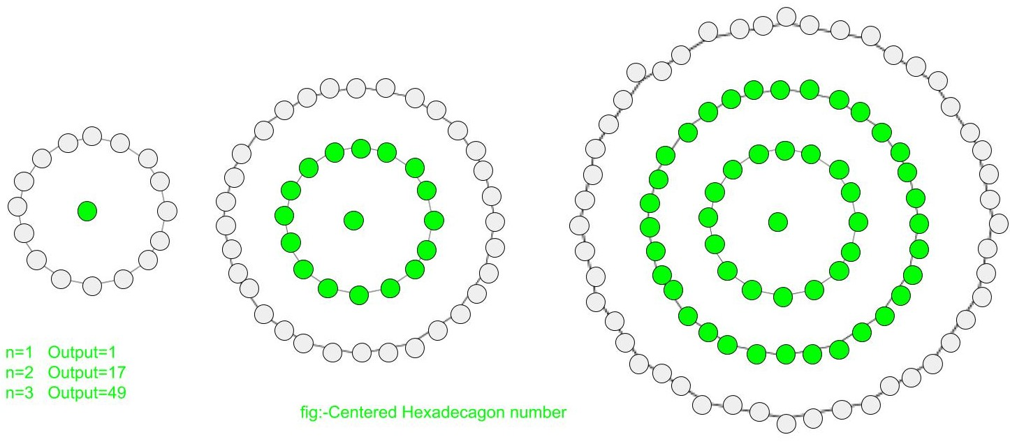 centerehexadecagonal number