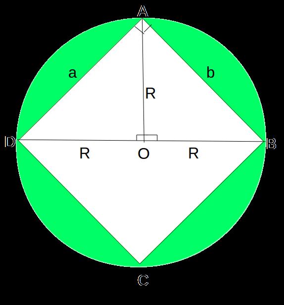 rectange_circle_square_proof