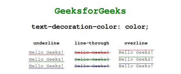 CSS | text-decoration-color Property - GeeksforGeeks