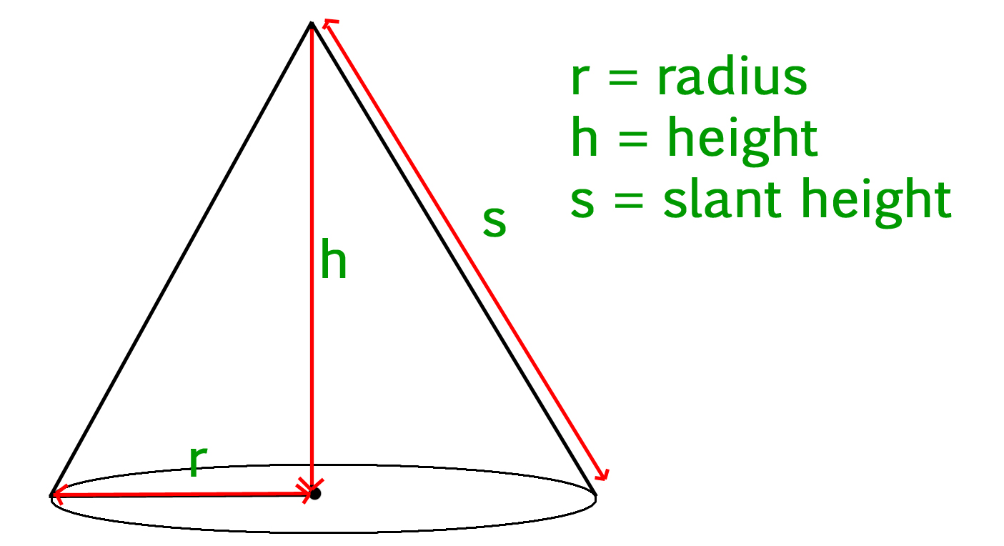 Cone Surface Area Calculator