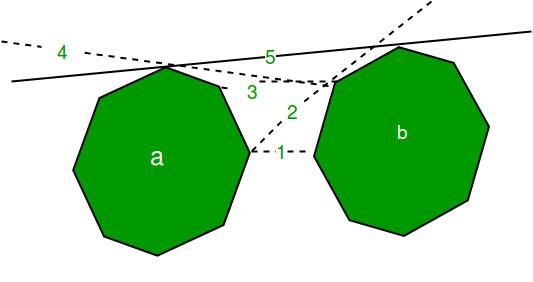 tangent2