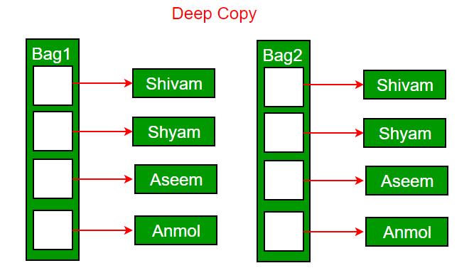 deep-300x179