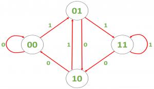 De bruijn sequence binary options skin betting website