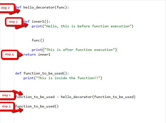 Inner Function as Python Decorator