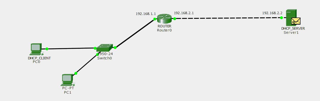 DHCP Relay Agent in Computer Network - GeeksforGeeks
