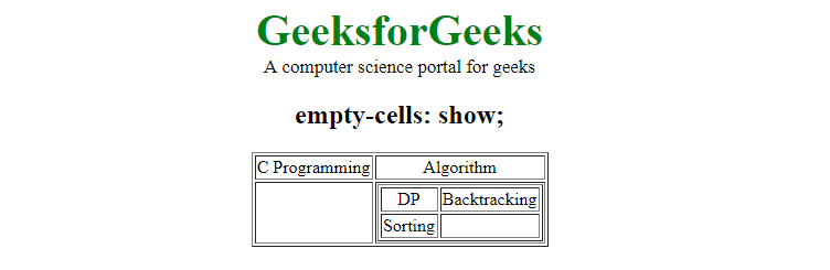 CSS | empty-cells Property - GeeksforGeeks
