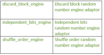 engine adaptor