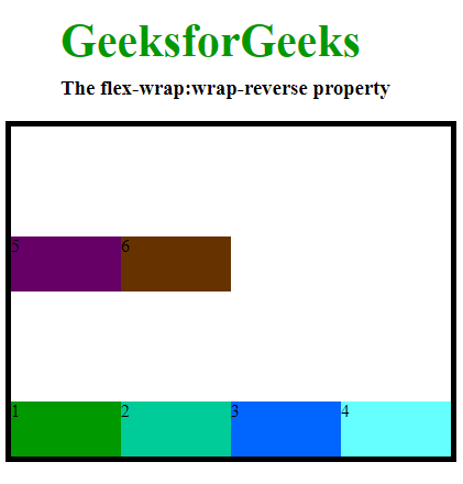 flex wrap property