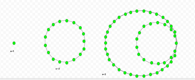 Heptadecagonal number