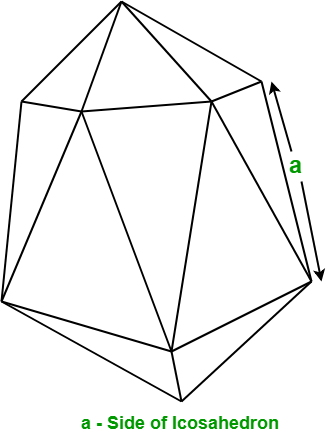 Area of Icosahedron