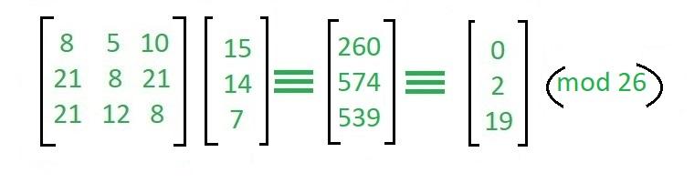 Hill Cipher - GeeksforGeeks