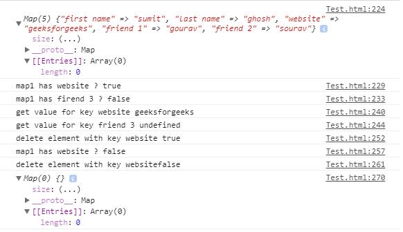 Map in JavaScript - GeeksforGeeks